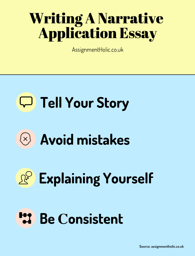 Writing A Good College Admissions Essay Dummies
