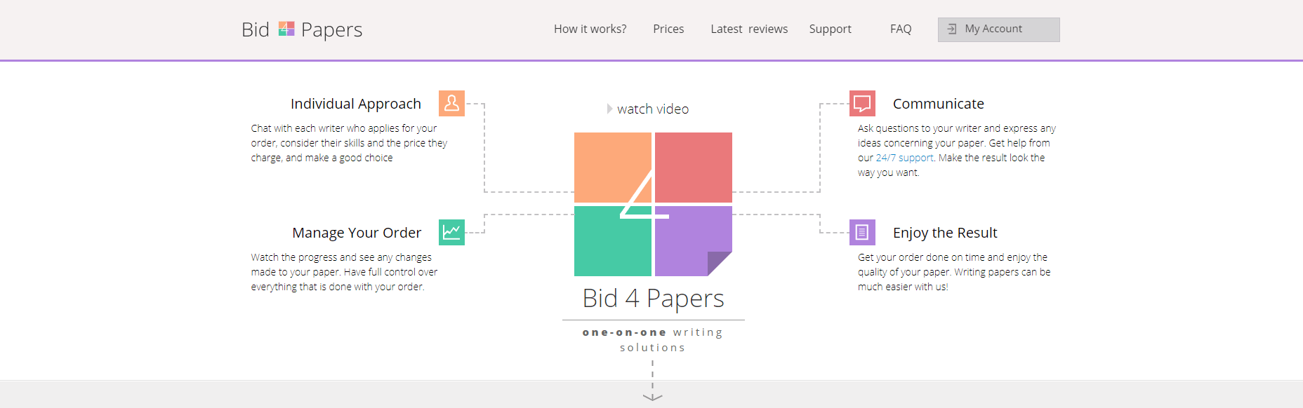 bid4papers review
